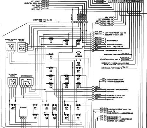 Figure 3: Wiring diagram for under-hood fuse block.