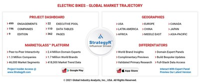 Global Electric Bikes Market
